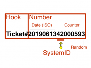 A ticket number.